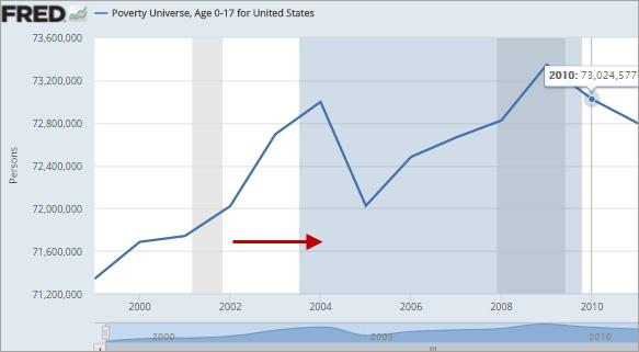 FRED_Graph_Change_Graph_TimeRange_3